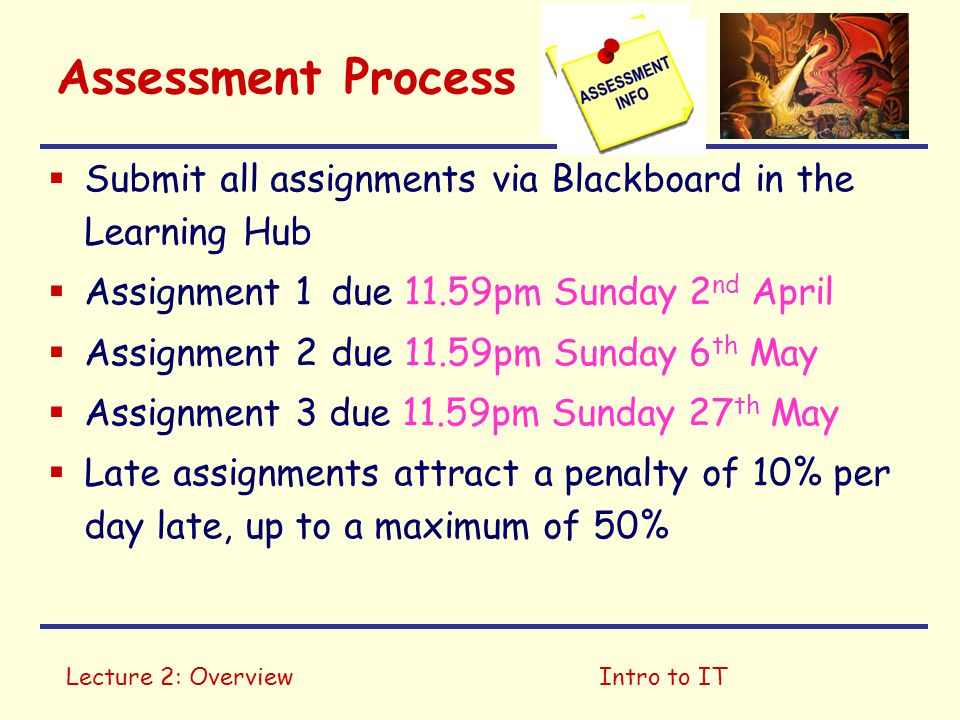 Assessment Process Submit all assignments via Blackboard in the Learning Hub. Assignment 1 due 11.59pm Sunday 2nd April.