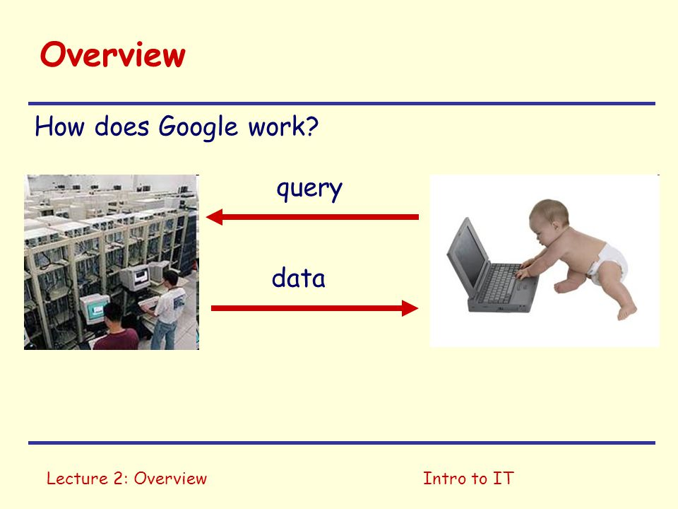 Overview How does Google work query data Lecture 2: Overview