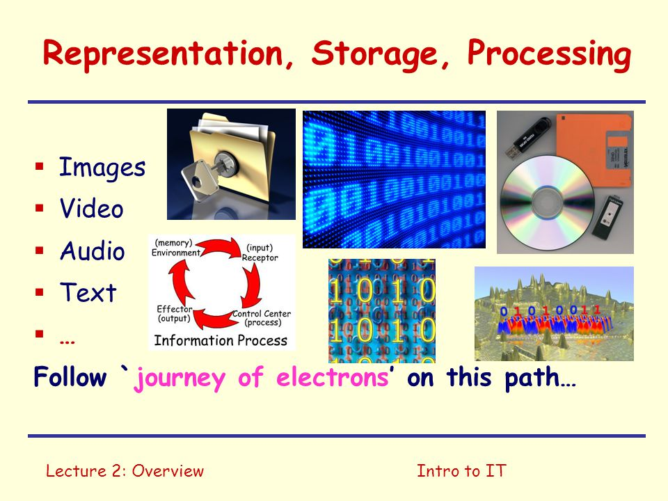 Representation, Storage, Processing