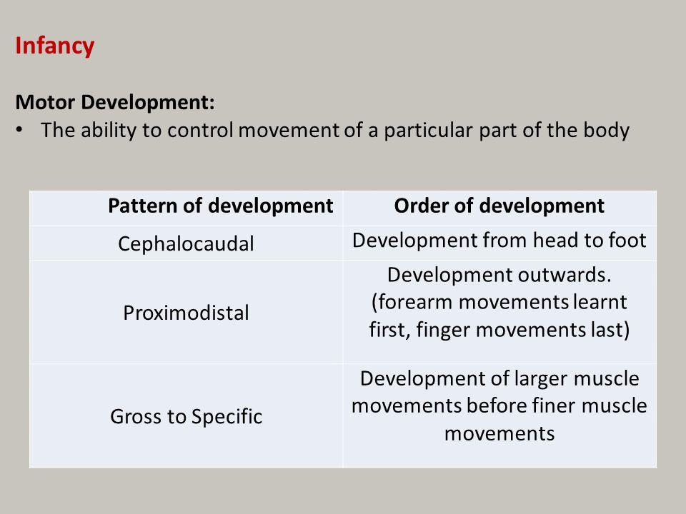 Pattern of development
