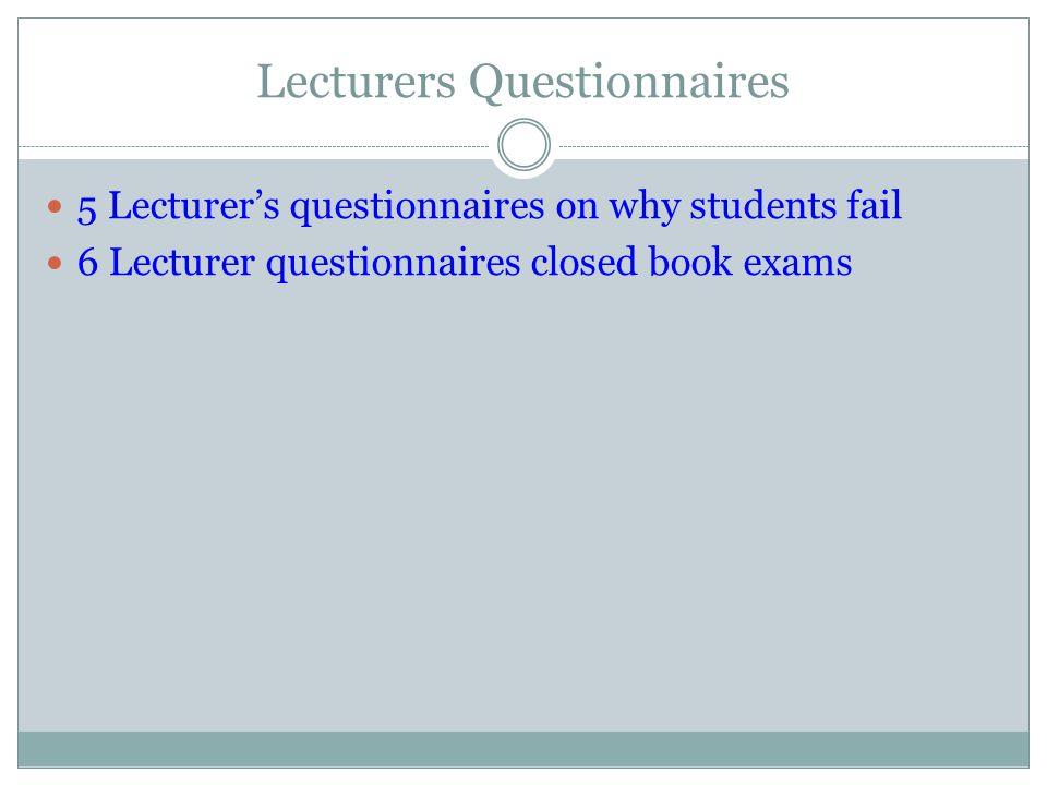 Lecturers Questionnaires