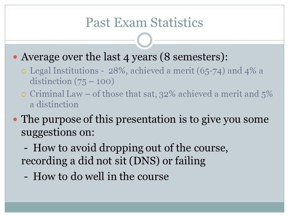 Past Exam Statistics Average over the last 4 years (8 semesters):