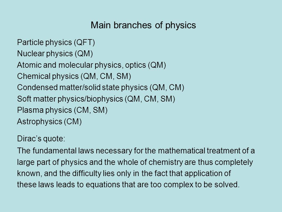 Main branches of physics
