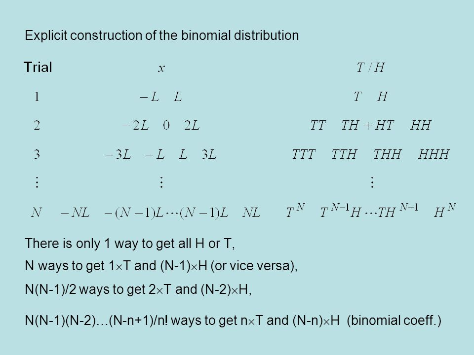 Explicit construction of the binomial distribution