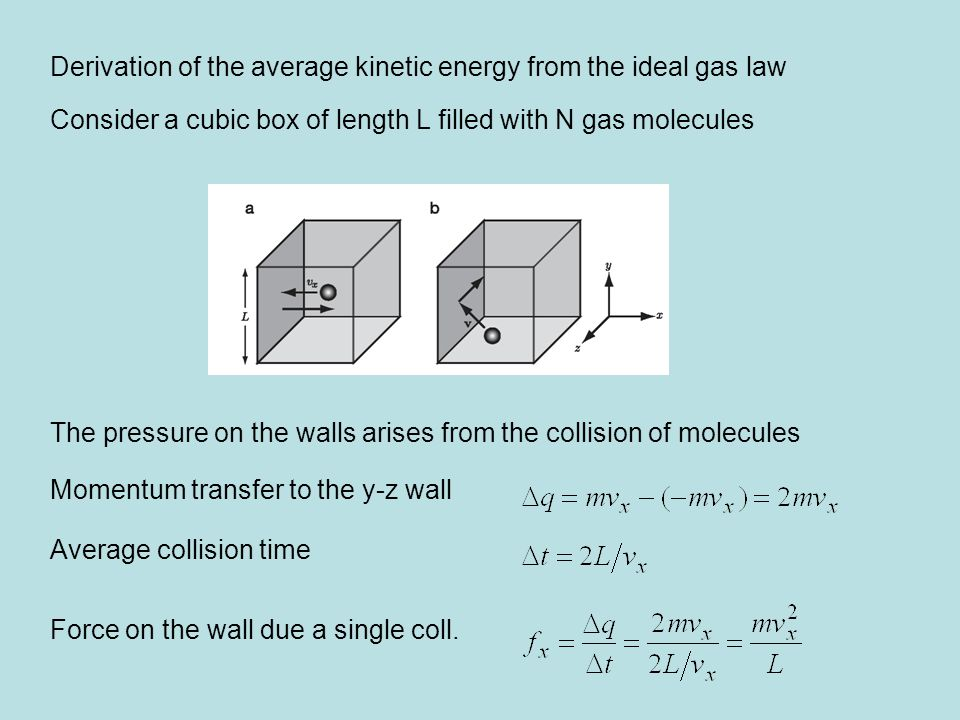 Derivation of the average kinetic energy from the ideal gas law
