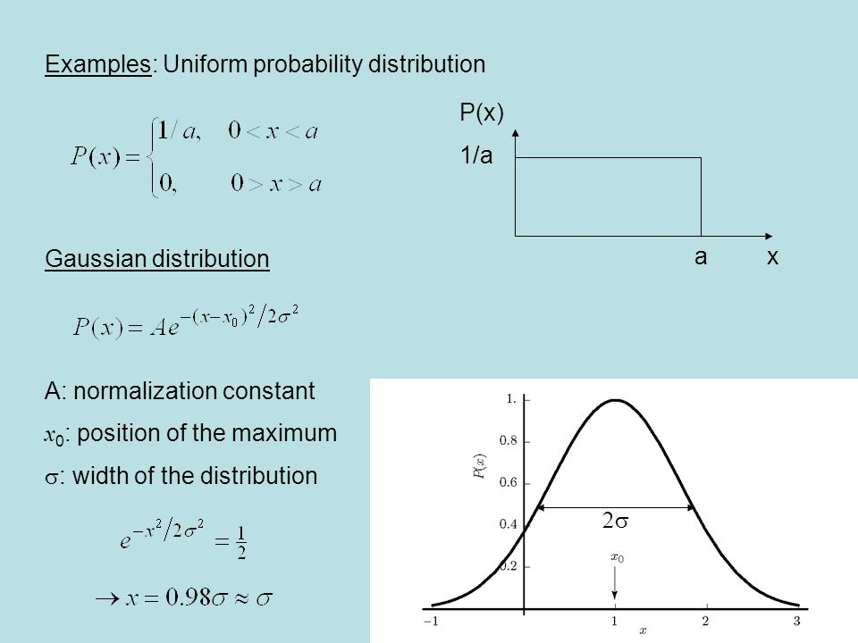 Examples: Uniform probability distribution