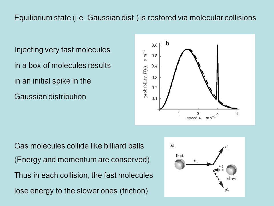 Equilibrium state (i. e. Gaussian dist