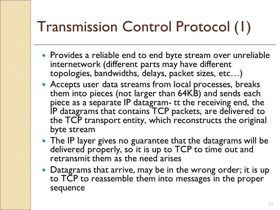 Transmission Control Protocol (1)