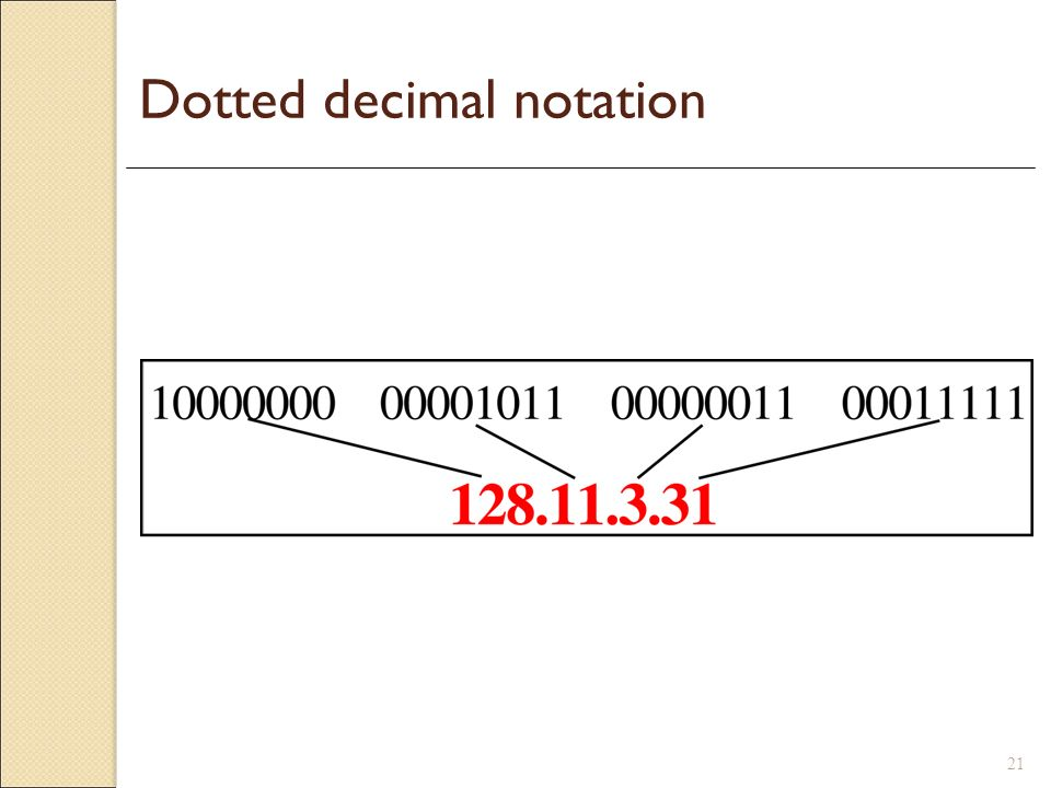 Dotted decimal notation