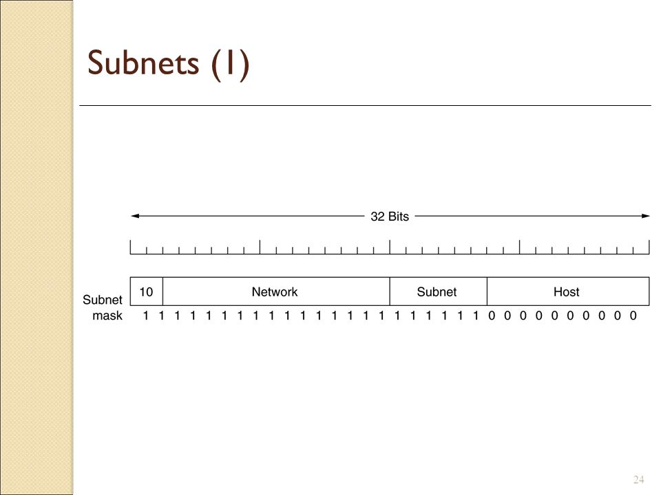 Subnets (1)