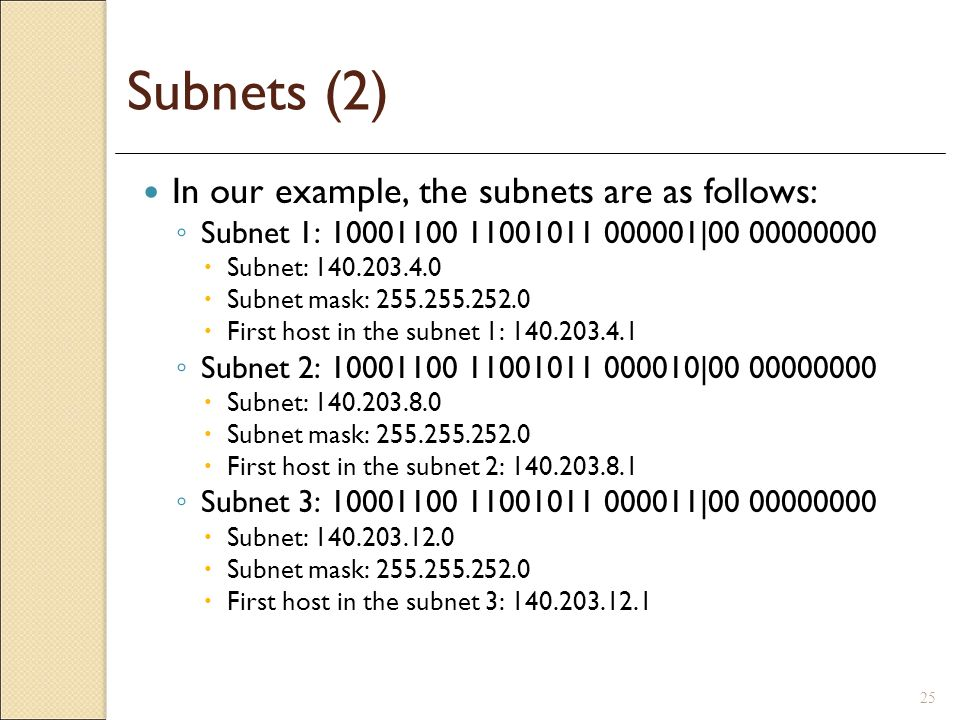 Subnets (2) In our example, the subnets are as follows: