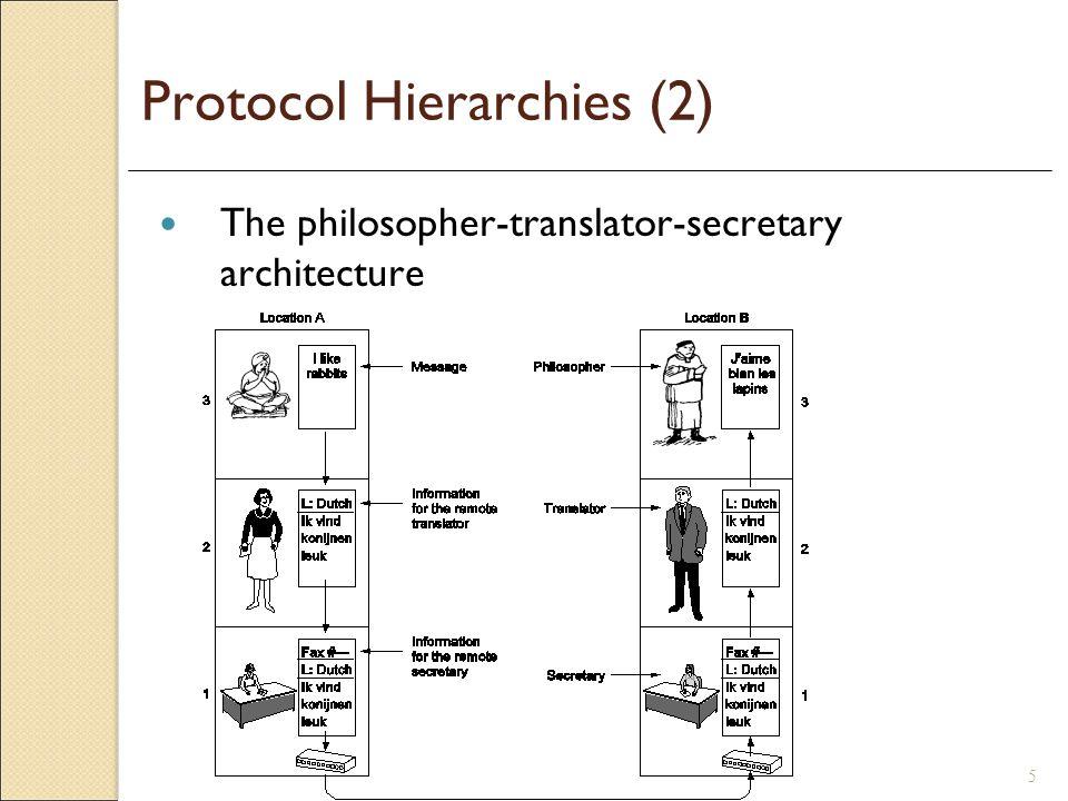 Protocol Hierarchies (2)