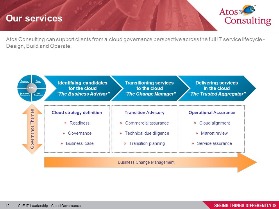 Our services Atos Consulting can support clients from a cloud governance perspective across the full IT service lifecycle -Design, Build and Operate.