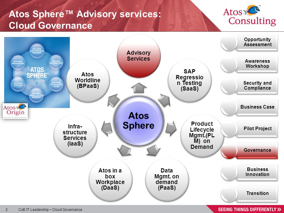 Atos Sphere™ Advisory services: Cloud Governance Atos Sphere