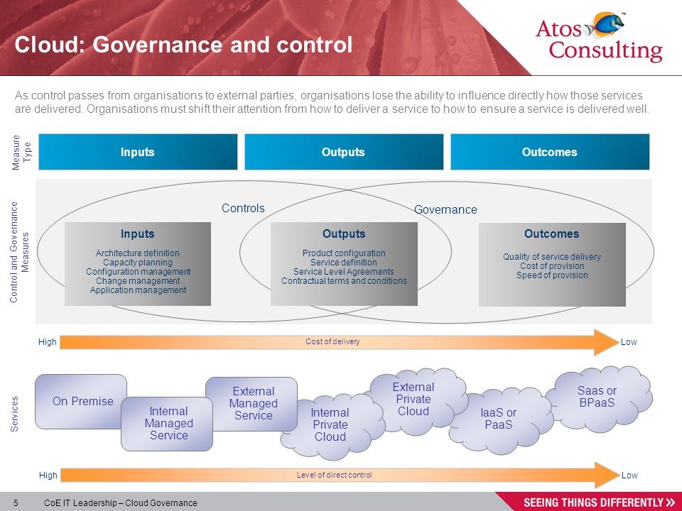Cloud: Governance and control