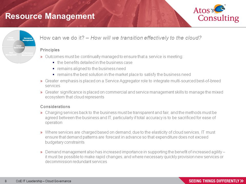 Resource Management Value. Creation. Resource. Management. Risk. Performance. Measurement. Cloud.