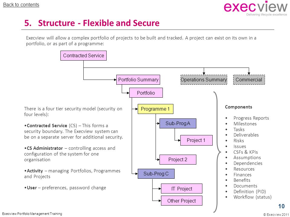 5. Structure - Flexible and Secure