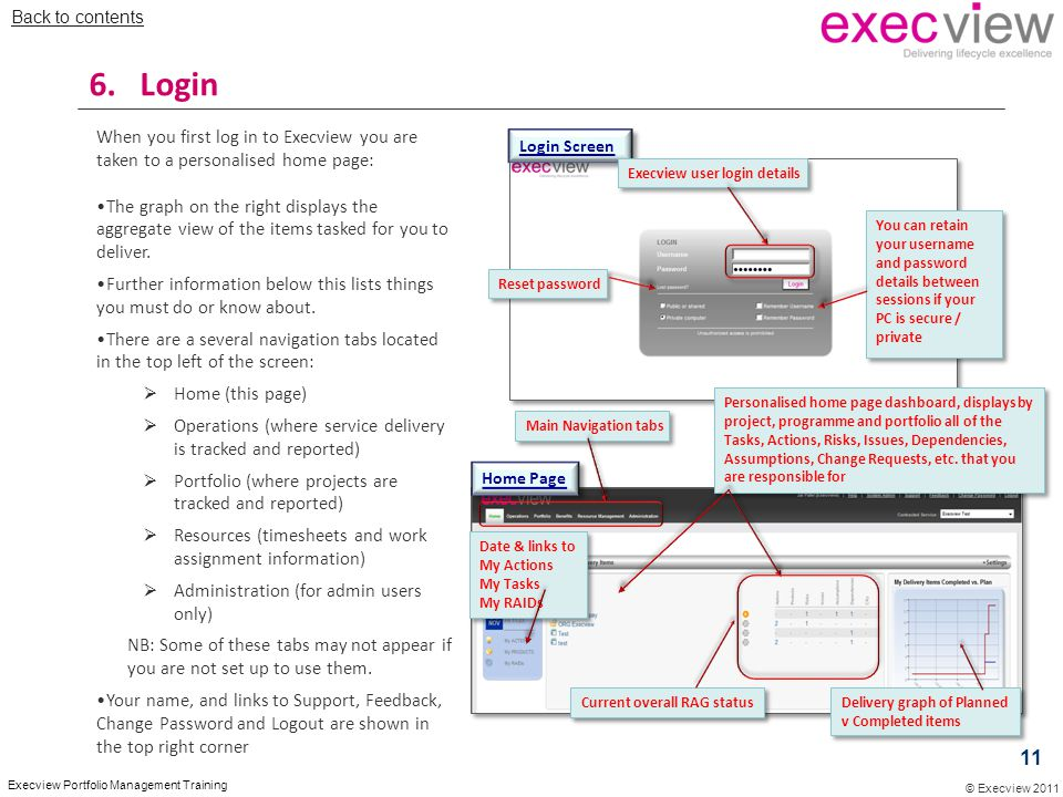 Back to contents 6. Login. When you first log in to Execview you are taken to a personalised home page: