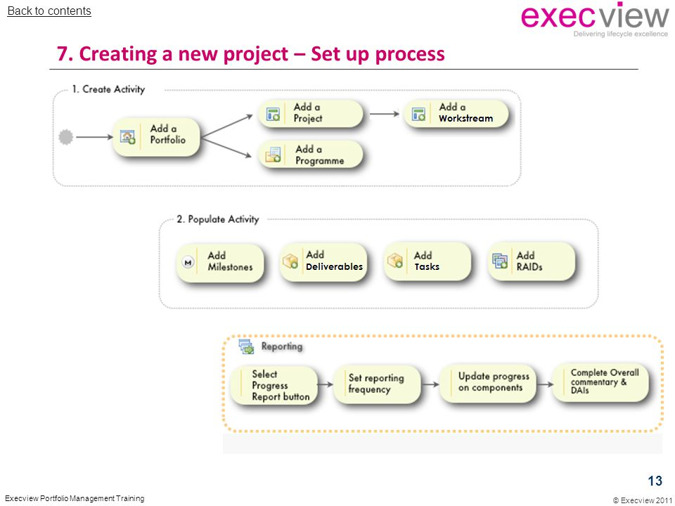 7. Creating a new project – Set up process