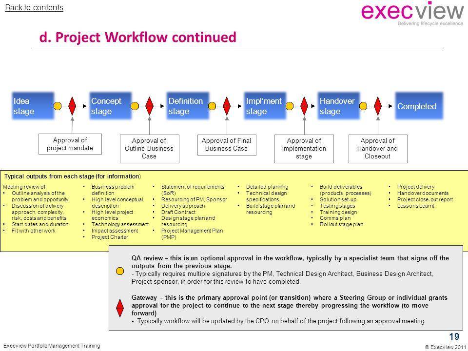 d. Project Workflow continued