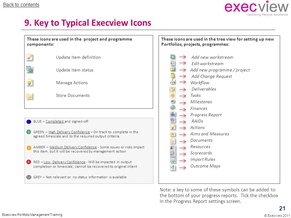 9. Key to Typical Execview Icons