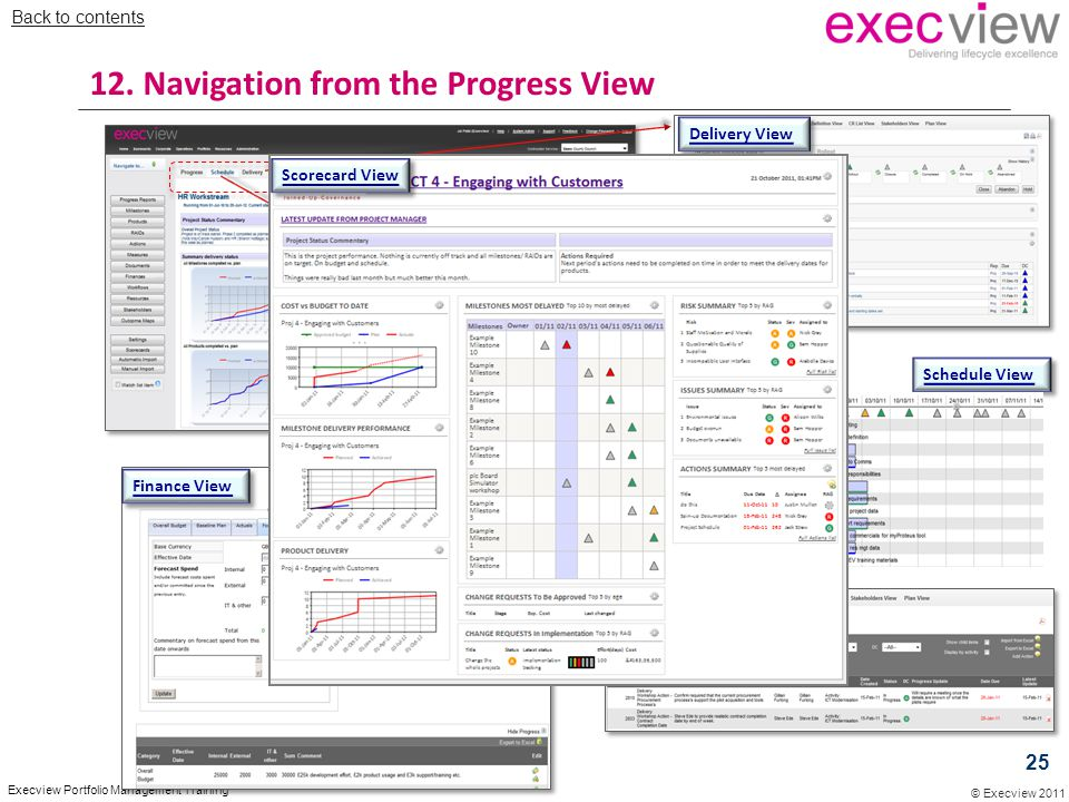12. Navigation from the Progress View