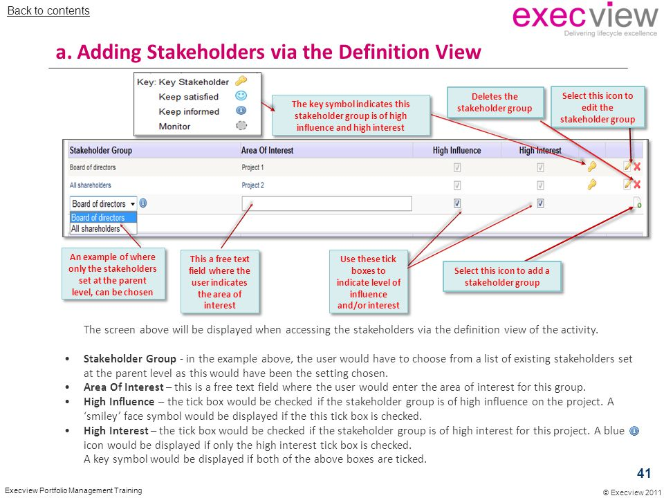 a. Adding Stakeholders via the Definition View