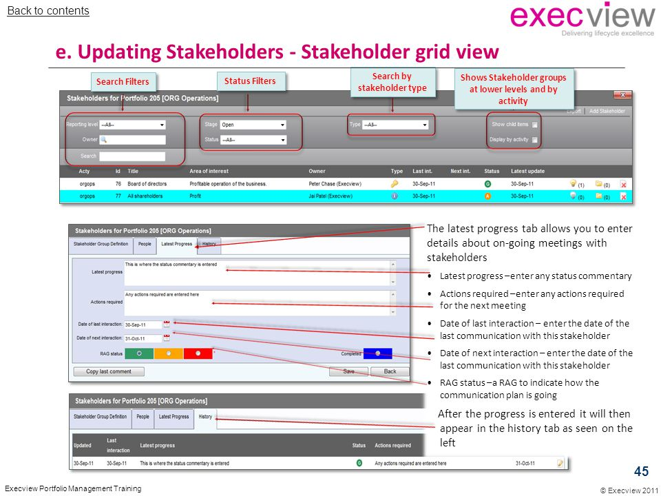 e. Updating Stakeholders - Stakeholder grid view