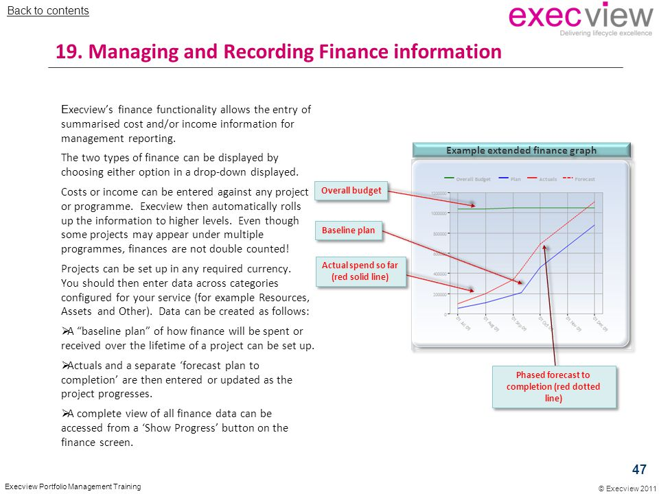 19. Managing and Recording Finance information