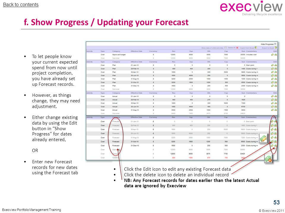 f. Show Progress / Updating your Forecast