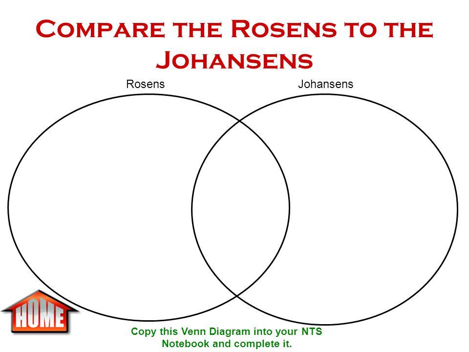 Compare the Rosens to the Johansens