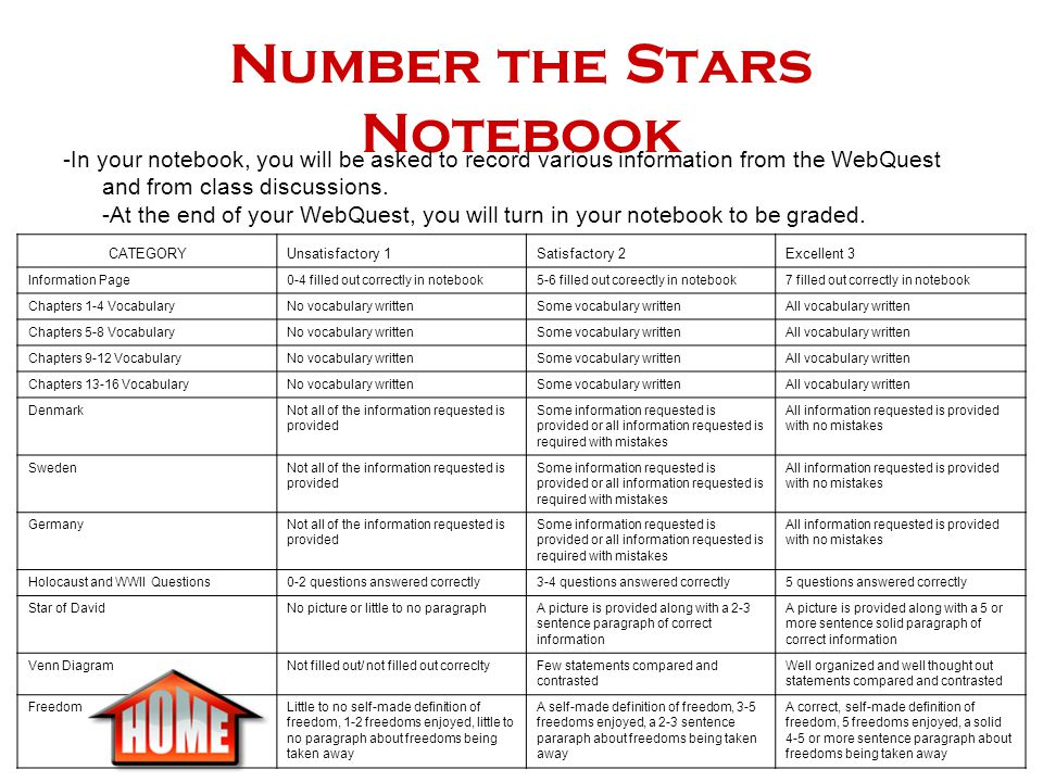 Number the Stars Notebook