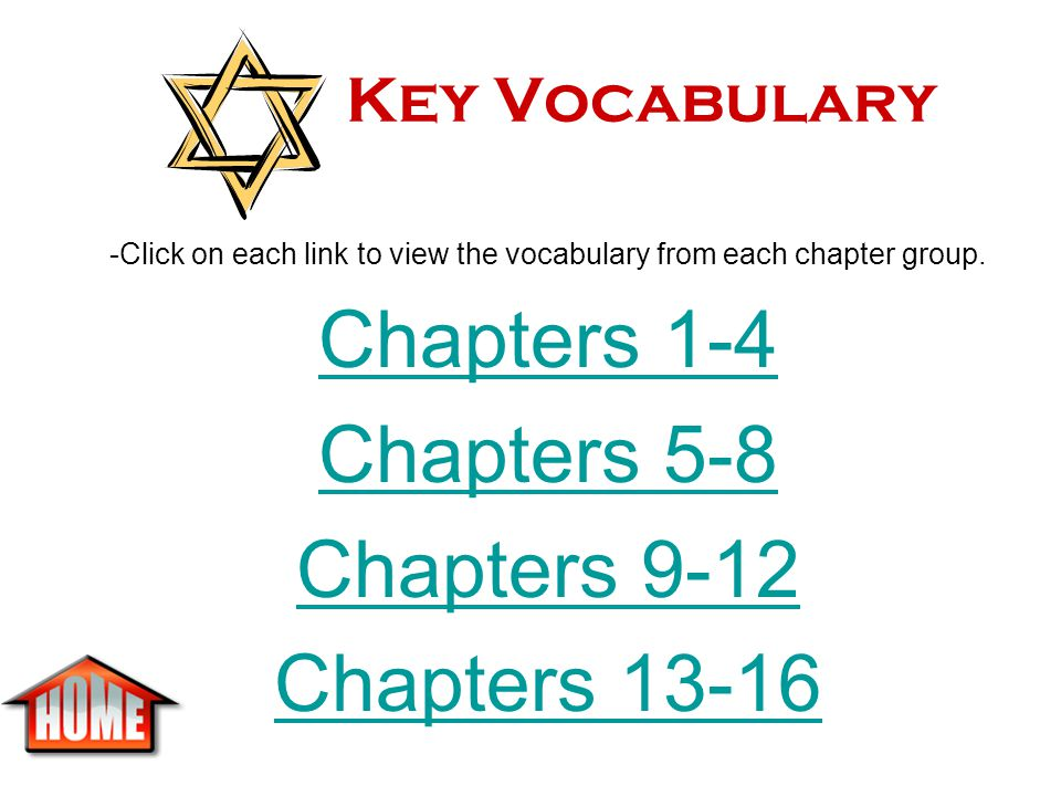 -Click on each link to view the vocabulary from each chapter group.