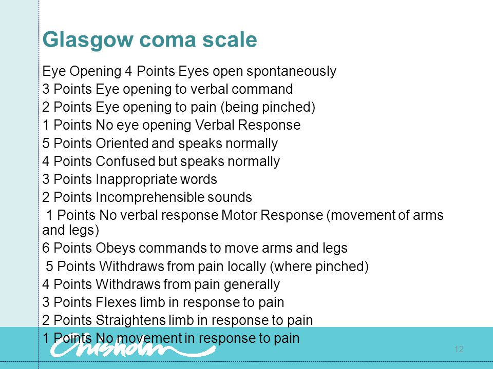 Glasgow coma scale Eye Opening 4 Points Eyes open spontaneously