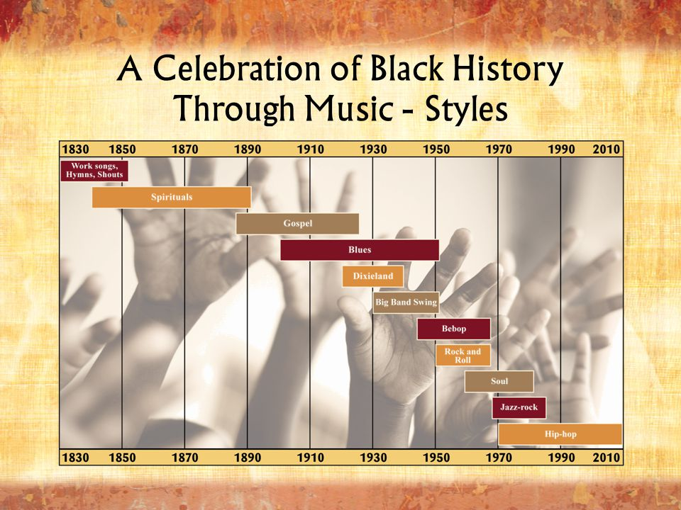 A Celebration of Black History Through Music - Styles