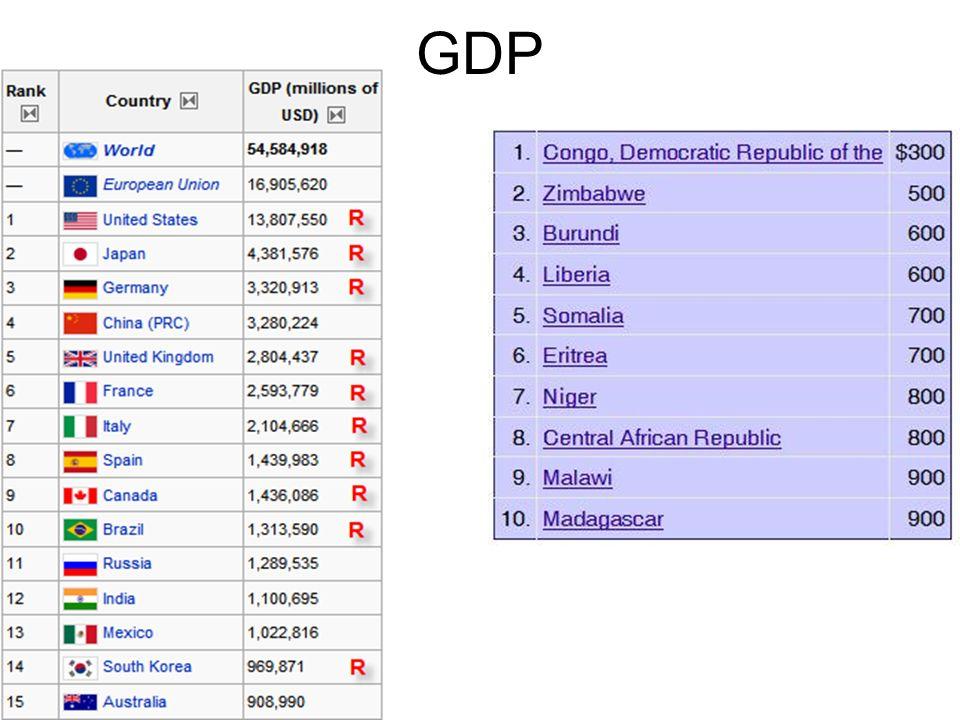 GDP 30