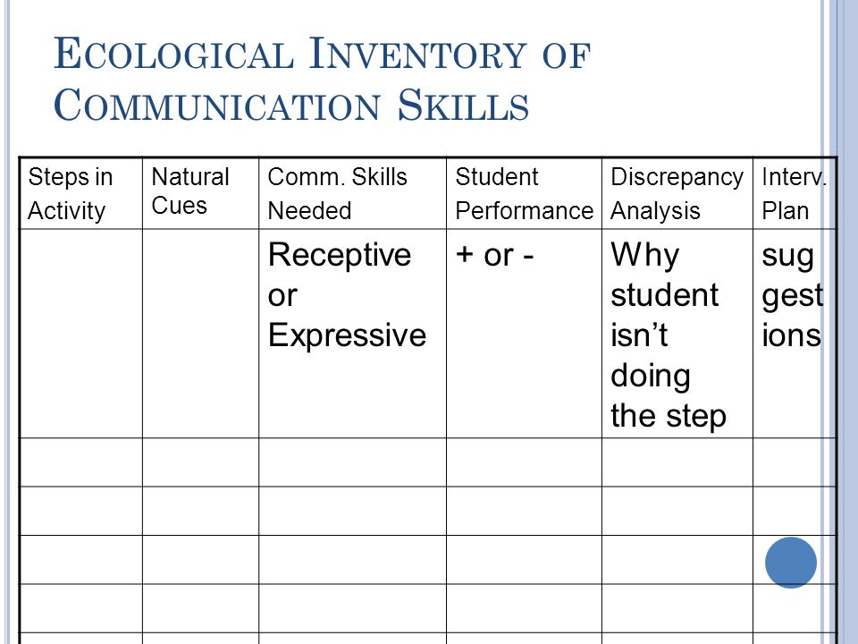 Ecological Inventory of Communication Skills