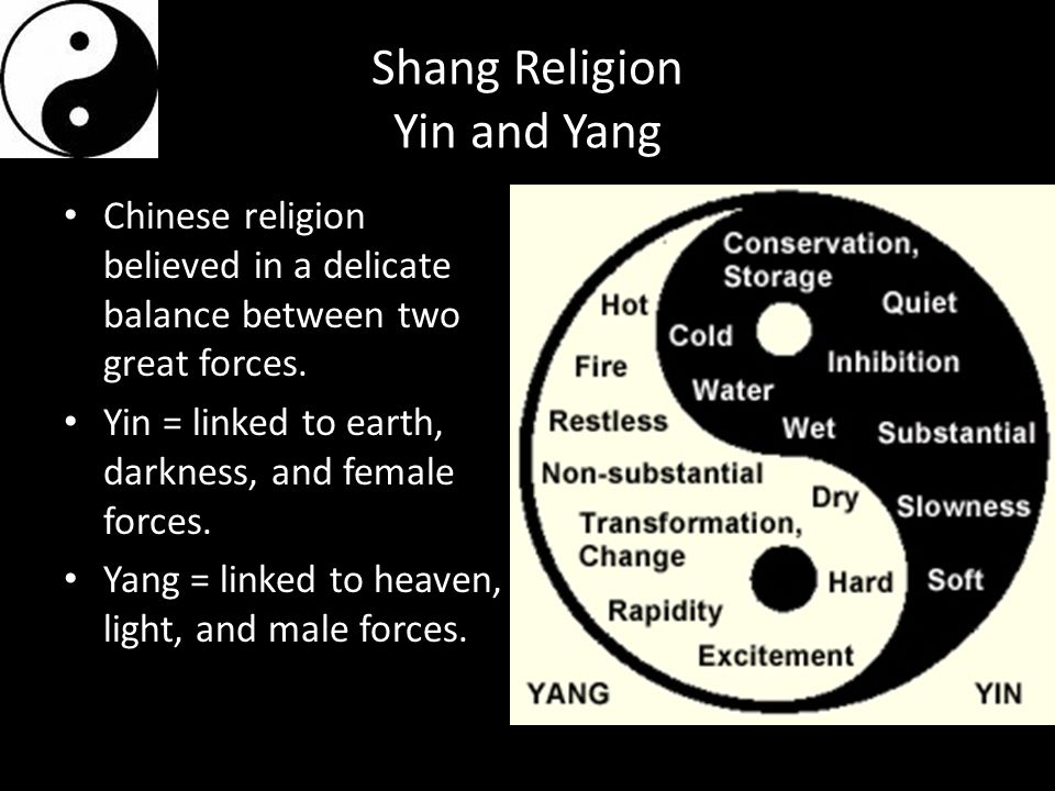 Shang Religion Yin and Yang