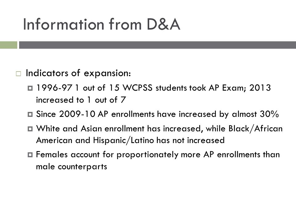 Information from D&A Indicators of expansion: