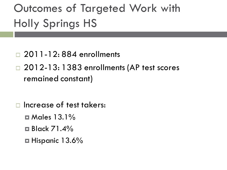 Outcomes of Targeted Work with Holly Springs HS