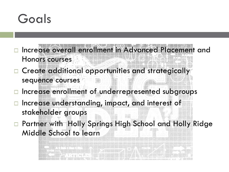 Goals Increase overall enrollment in Advanced Placement and Honors courses. Create additional opportunities and strategically sequence courses.