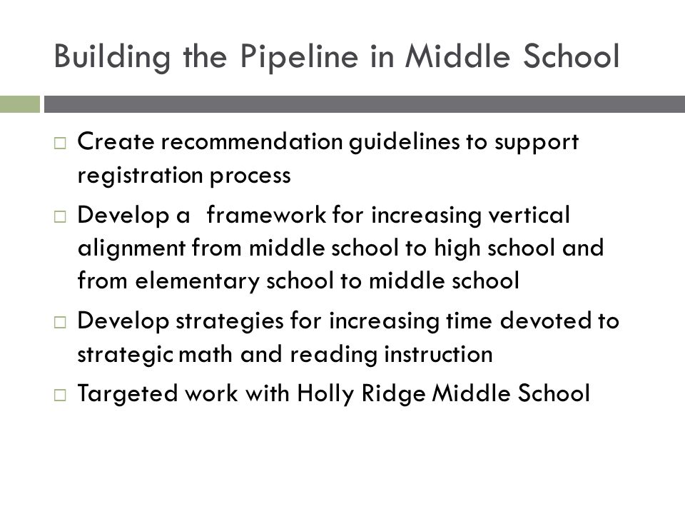Building the Pipeline in Middle School