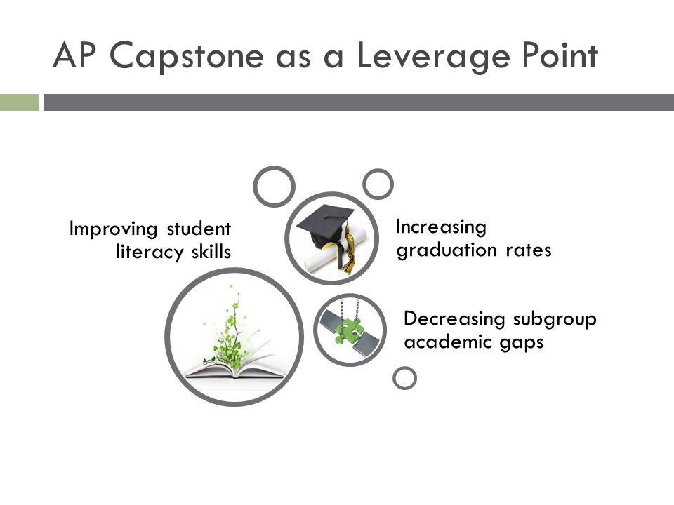 AP Capstone as a Leverage Point