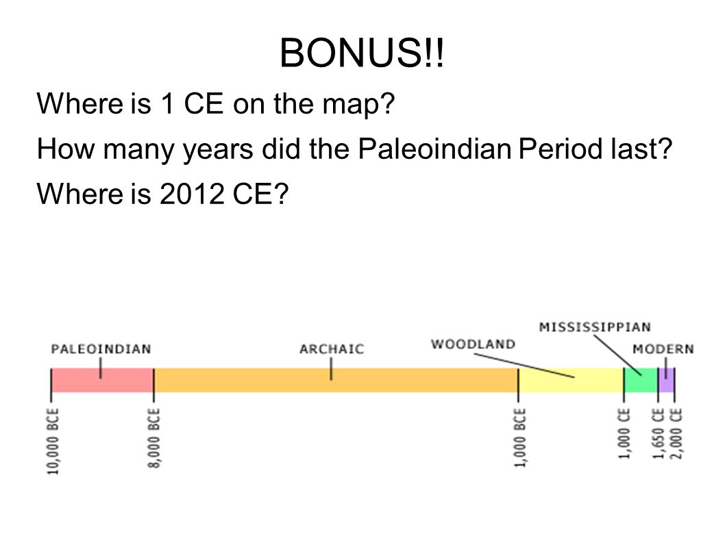 BONUS!! Where is 1 CE on the map How many years did the Paleoindian Period last Where is 2012 CE