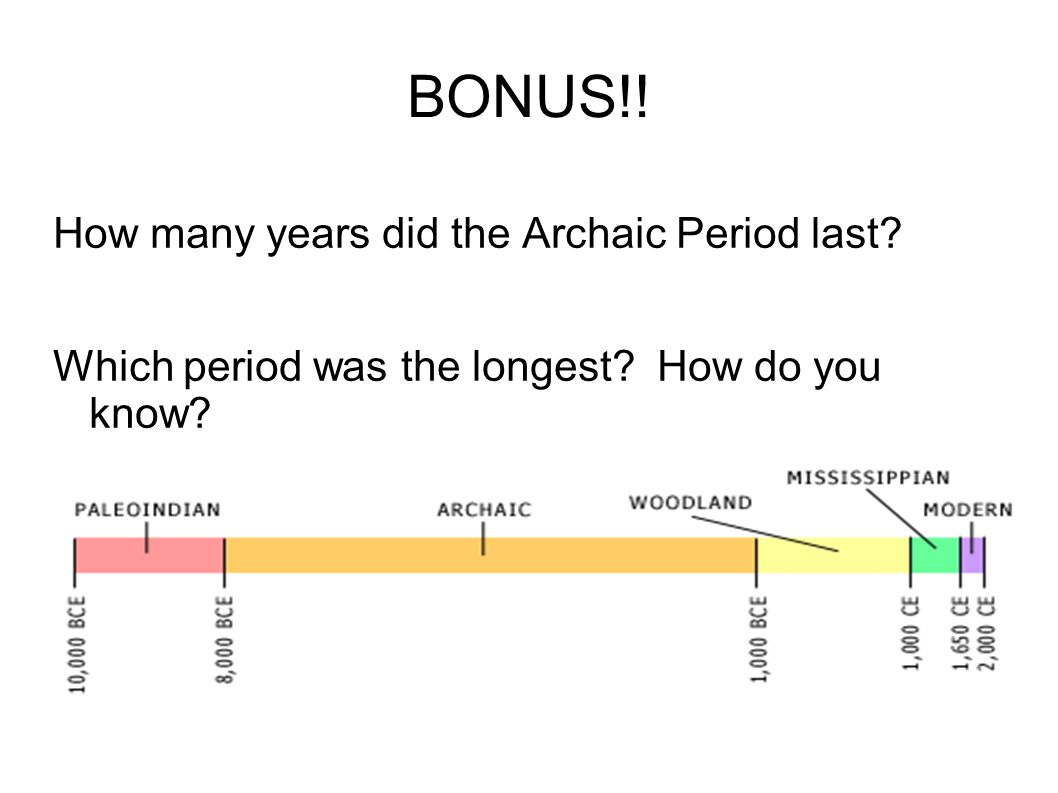 BONUS!! How many years did the Archaic Period last Which period was the longest How do you know