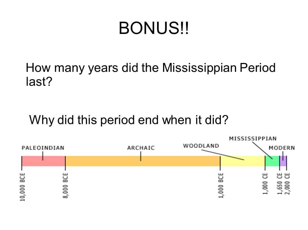 BONUS!! How many years did the Mississippian Period last Why did this period end when it did