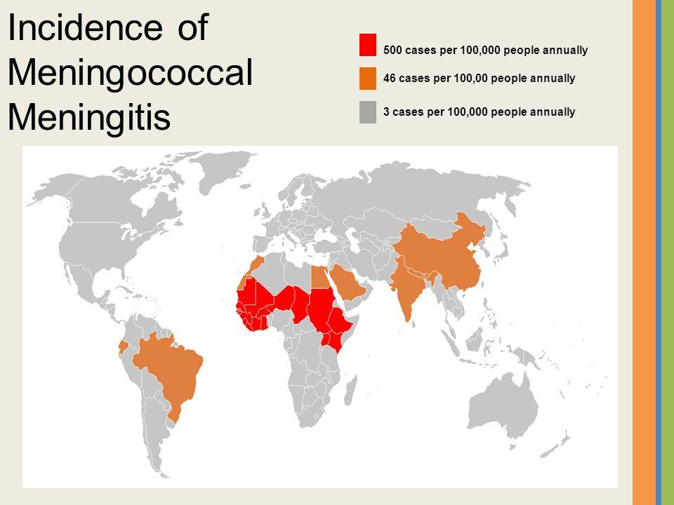 Incidence of Meningococcal Meningitis