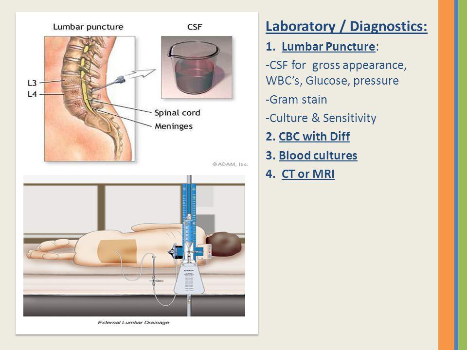 Laboratory / Diagnostics: