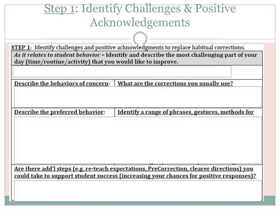 Step 1: Identify Challenges & Positive Acknowledgements