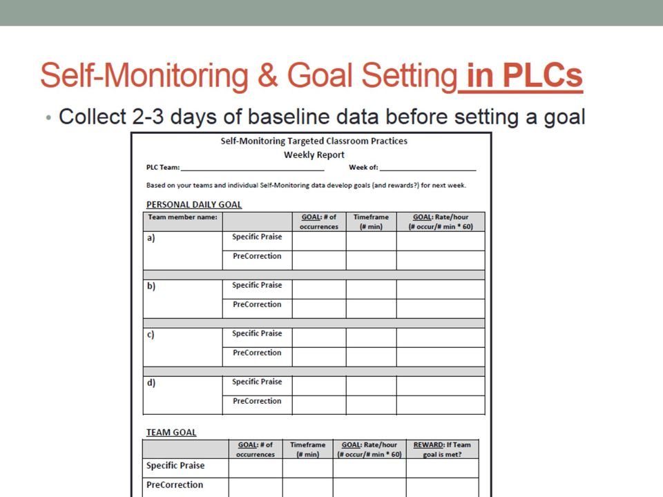 Self-Monitoring & Goal Setting in PLCs